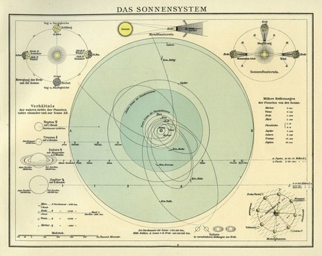 Vintage data visualization: 35 examples from before the Digital Era | Inspired Magazine | Cartes mentales | Scoop.it