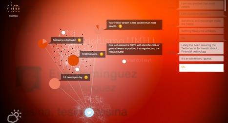 BBC Taster - Digital Me | Interactive & Immersive Journalism | Scoop.it