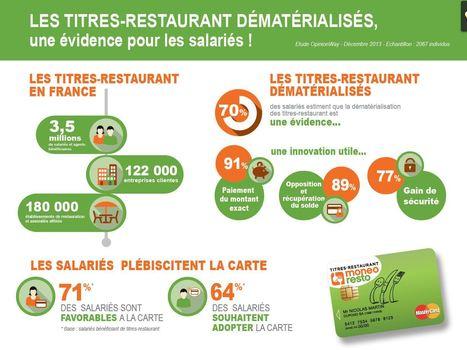 Infographie :  les Titres-restaurants dématérialisés   Moneo Resto 1ère carte Titres-Restaurant   Scoop.it