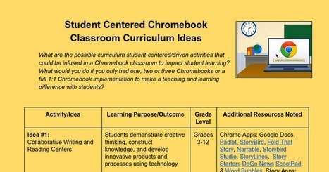 Student Centered Chromebook Classroom Curriculum Ideas | Library Web 2.0 skills | Scoop.it
