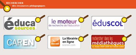 Rechercher des ressources pédagogiques   cdi et recherche documentaire   Scoop.it