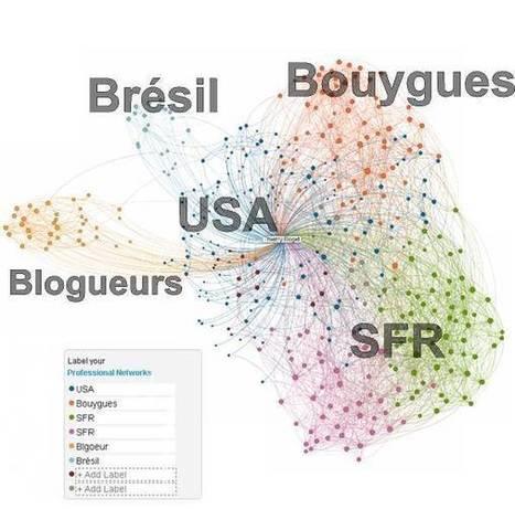 Créer une infographie des contacts facebook avec graphi.me | Scoop4learning | Scoop.it