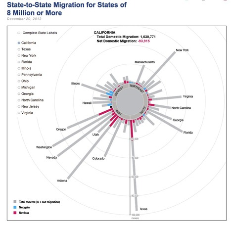 Etats-Unis : la population 100% datavisualisée | Map@Print | Scoop.it