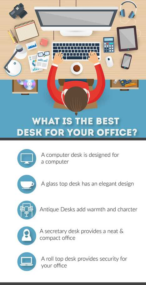 The Right Desk for Any Space | ferelrew | Scoop.it
