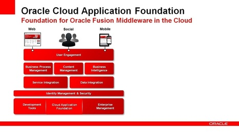 Cloud Application Foundation--The Integrated Story (Cloud Application Foundation) | Anand's Social Media News | Scoop.it