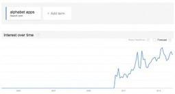 Growing App Installs Without App Store Optimization (ASO) | App Marketing Websites | Scoop.it
