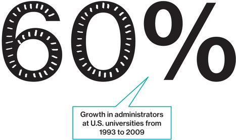 The Troubling Dean-to-Professor Ratio | Higher Ed Reform | Scoop.it