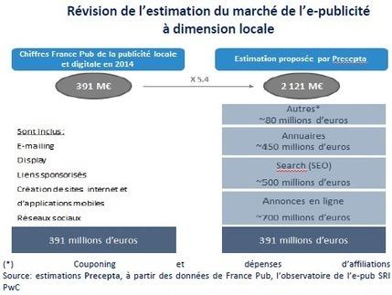 Le marché de la publicité digitale locale estimé à 2Mds€ et 18% du total local par Precepta - Offremedia   Clément Boulle Actualités   Scoop.it