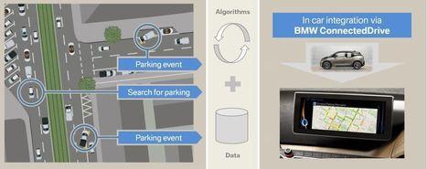 BMW ConnectedDrive, il vous aidera à trouver une place de parking   Mobile technology & Digital business   Scoop.it