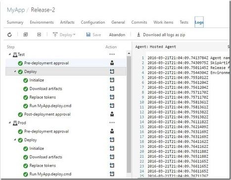 Using Web Deploy in Visual Studio Team Services Release Management - blog.ehn.nu | Visual Studio ALM | Scoop.it