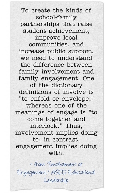 "From The Archives: ""Involvement Or Engagement?"" 