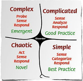 Cynefin framework - Wikipedia, the free encyclopedia | Wiki_Universe | Scoop.it