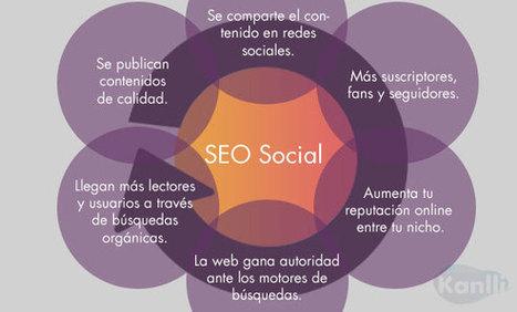 7 puntos para utilizar las redes sociales y mejorar el SEO. | | Mundo 2.0. | Scoop.it