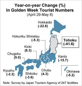 [Eng] Le Tohoku prend l'initiative de relancer le tourisme | Nikkei.com | Japon : séisme, tsunami & conséquences | Scoop.it