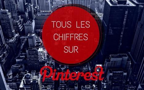 Tout ce qu'il faut savoir sur Pinterest : Chiffres, stats et outils ! Geneve Suisse - Blog Eminence | Going social | Scoop.it