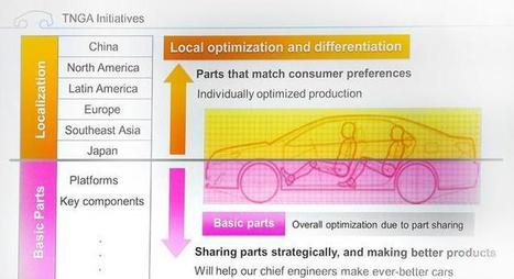 Toyota's car factory of the future | Autocar Professional | lean manufacturing | Scoop.it