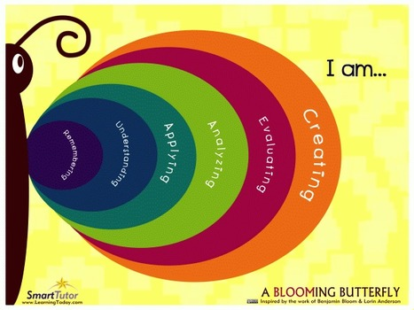 Bloom's Taxonomy Poster for Elementary Teachers | teaching and ICT | Scoop.it
