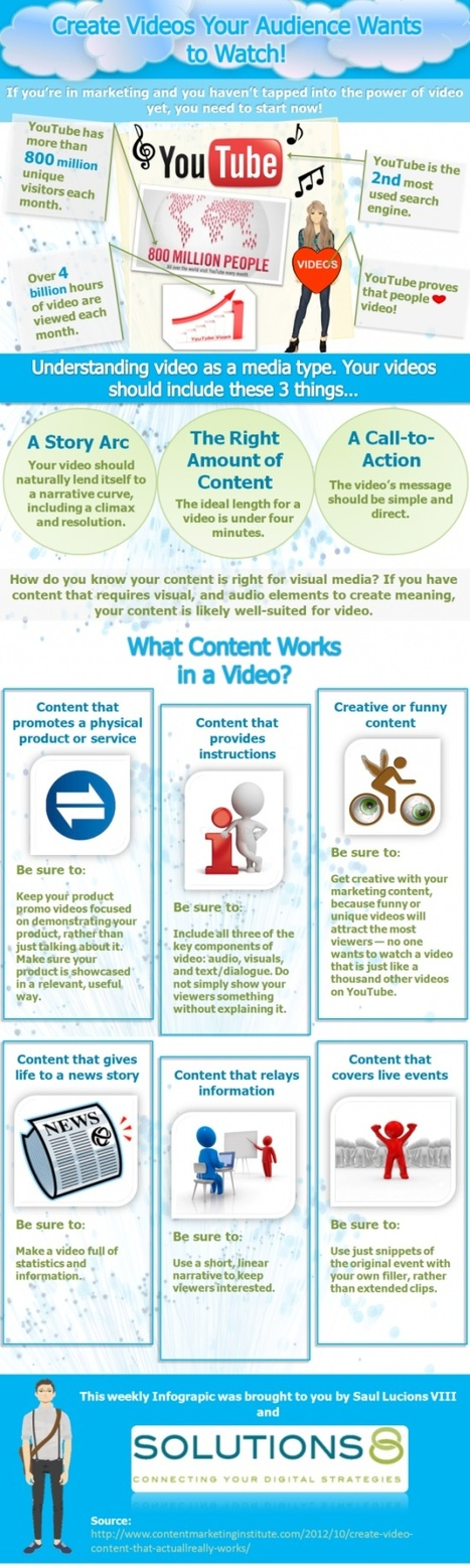 Creating a video content marketing strategy | Smart Insights Digital Marketing Advice | Marketing 4.0 | Scoop.it