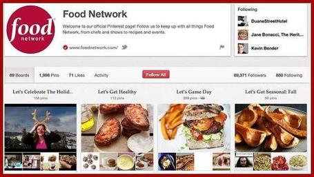 Pinterest Group Board Tips & Why You Should Join | Understanding Social Media | Scoop.it