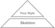 Skeleton: Beautiful Boilerplate for Responsive, Mobile-Friendly Development | Responsive design & mobile first | Scoop.it