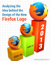 Analyzing the Idea behind the Design of the New Firefox Logo   Logo-Design   Scoop.it