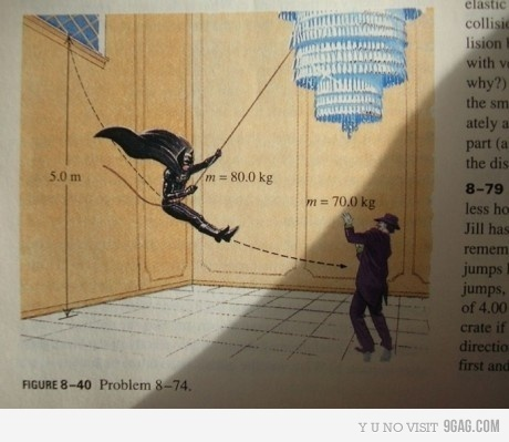 Best physics school book ever! | Technology and science in the classroom. | Scoop.it
