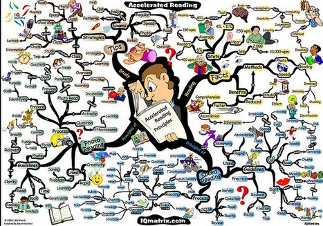 The Best Mind Mapping Tools and Apps for Teachers and Students ~ Educational Technology and Mobile Learning | 6-Traits Resources | Scoop.it