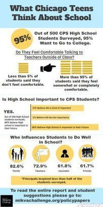 Ow.ly - image uploaded by @MikvaChallenge | Educated | Scoop.it