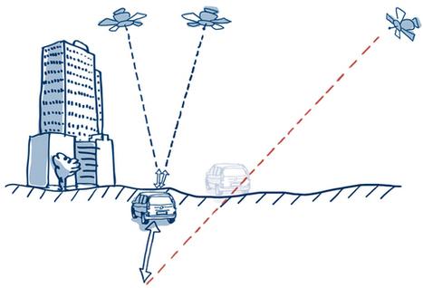 pressure sensors supplement GPS in Navigation Systems | pressure sensor | Scoop.it