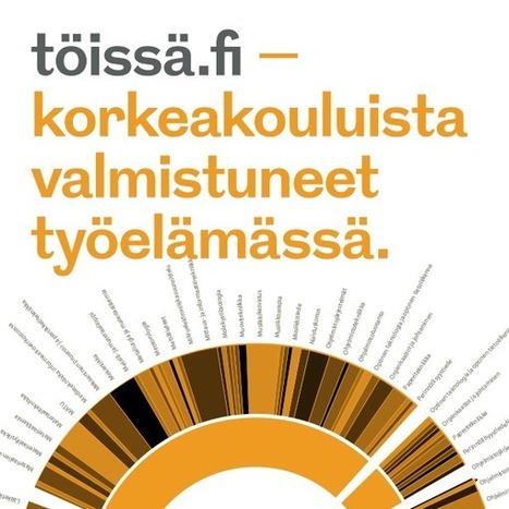 töissä.fi — Psykologia: Mihin valmistuneet ovat sijoittuneet? | Psykologia | Scoop.it
