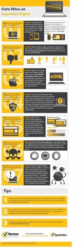 7 mitos sobre la seguridad digital | Riesgos en Internet | Scoop.it