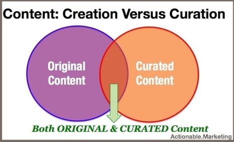Content Curation Versus Content Aggregation - Heidi Cohen   Content Curator   Scoop.it