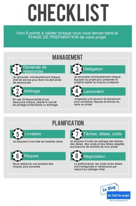 Checklist de la phase de préparation d'un projet - Le blog du Chef de projet | GP Gestion de projet | Scoop.it