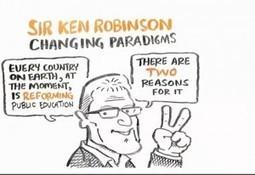 Changing Education Paradigms   Desarrollo Social para el cambio   Scoop.it
