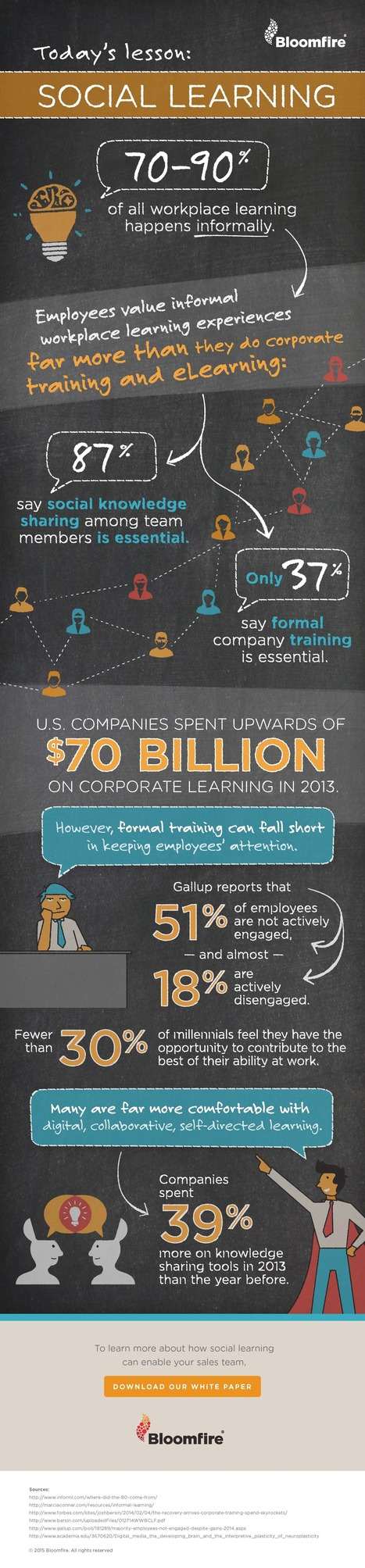[Infographic] The importance of Social Learning for companies | Edumorfosis.it | Scoop.it