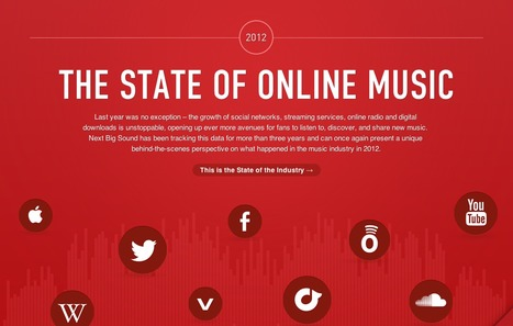Next Big Sound: The State of Online Music | Music business | Scoop.it