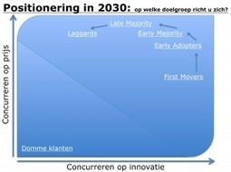 Open Innovation in 2030   The Jazz of Innovation   Scoop.it