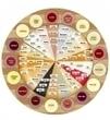 Cheese & wine pairing wheel | Wine in the World | Scoop.it