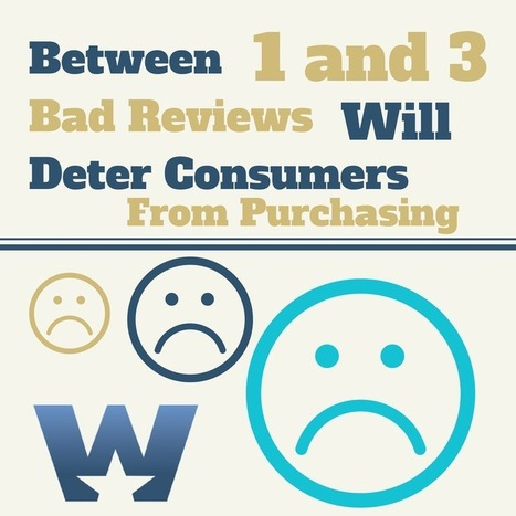 8 Online Review Statistics Every Business Should Know   The Twinkie Awards   Scoop.it