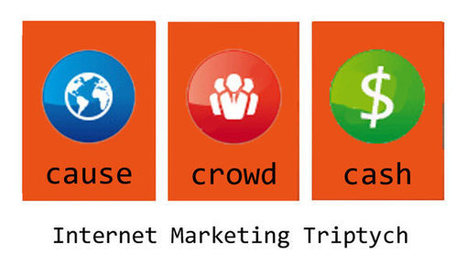 Internet Marketing's Secret Triptych - Atlantic BT   Curation Revolution   Scoop.it