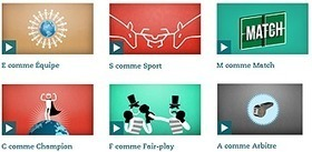 Comprendre l'étymologie des mots et expressions du jargon sportif | Aller plus loin | Scoop.it