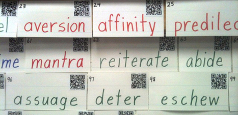 Squares of Learning: Using QR Codes in the Classroom | « QR ... | Book Store Model | Scoop.it