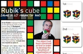 Rubik cube solved in 20 movements or less | Amazing Science | Scoop.it
