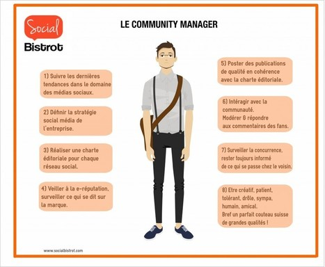 Le métier de Community Manager expliqué | Entrepreneurs du Web | Scoop.it