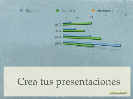 ¿Cómo crear presentaciones? | Tools, Tech and education | Scoop.it