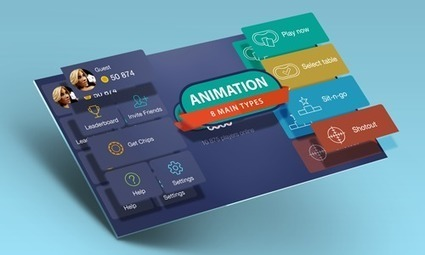 8 Main Types of Animations for Mobile Apps   MobileWorld   Scoop.it