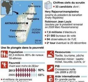 Infographie élection présidentielle 2013 à Madagascar | Akory! | Scoop.it