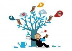 Comunicación Interna 2.0: Las siete cualidades del comunicador interno en Social Media | Btl y marketing promocional | Scoop.it