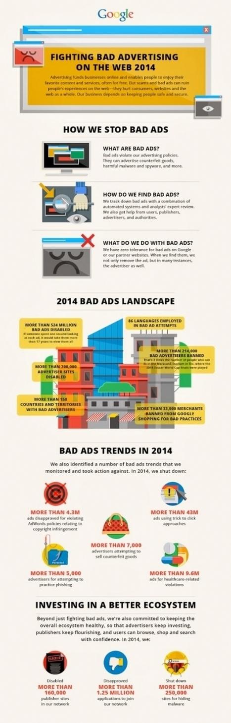 Google a bloqué plus de 524 millions de publicités en 2014 | Geeks | Scoop.it