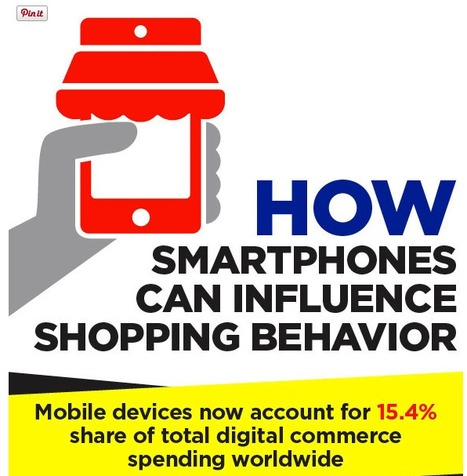 How Mobile Influences Shopping Behavior [Infographic] | Website Pages Advice | Scoop.it